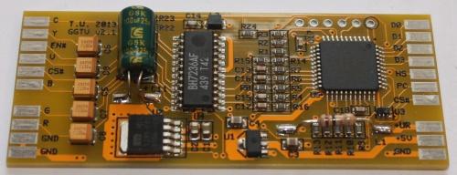 GGTV board